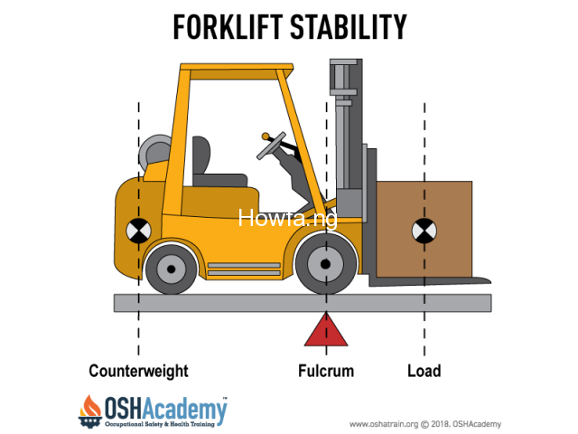 PRACTICAL TRAINING ON FORKLIFT OPERATOR - 11