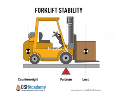 PRACTICAL TRAINING ON FORKLIFT OPERATOR - Image 11