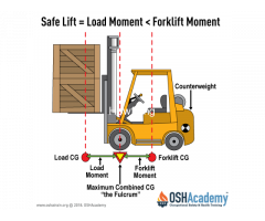PRACTICAL TRAINING ON FORKLIFT OPERATOR - Image 13